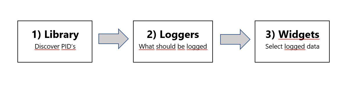 create_widgets_steps